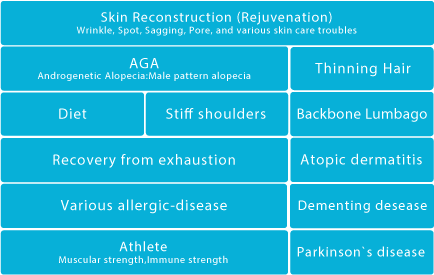 Skin Reconstruction, AGA, Thinning Hair, Diet, Stiff shoulders, Lumbago, Recovery from exhaustion, Atopic dermatitis, Athlete,Dementia,Parkinson`s disease