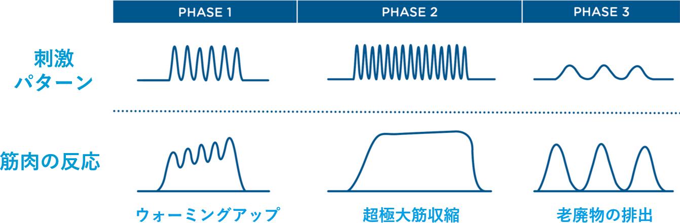 HIFEMエネルギー