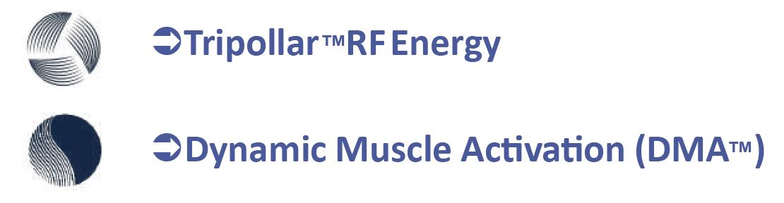 Tripollar™RFEnergy Dynamic Muscle Activation (DMA™)